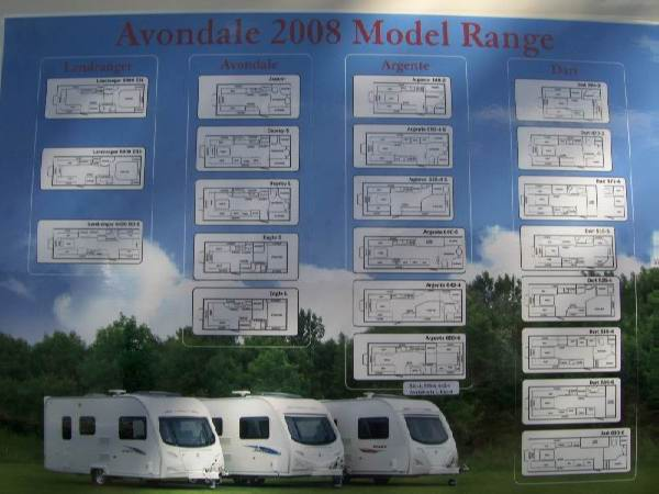 Avondale Model Range reviews